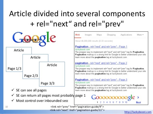 """Article divided into several components            + rel=""""next"""" and rel=""""prev""""      Article                   Article     ..."""