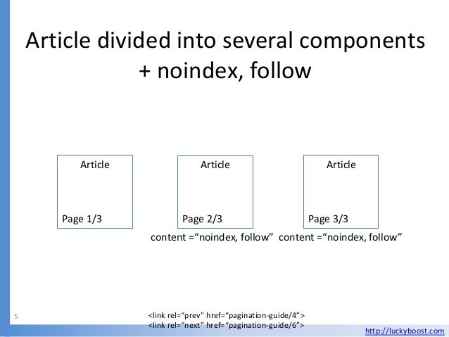 Article divided into several components                + noindex, follow          Article                 Article         ...