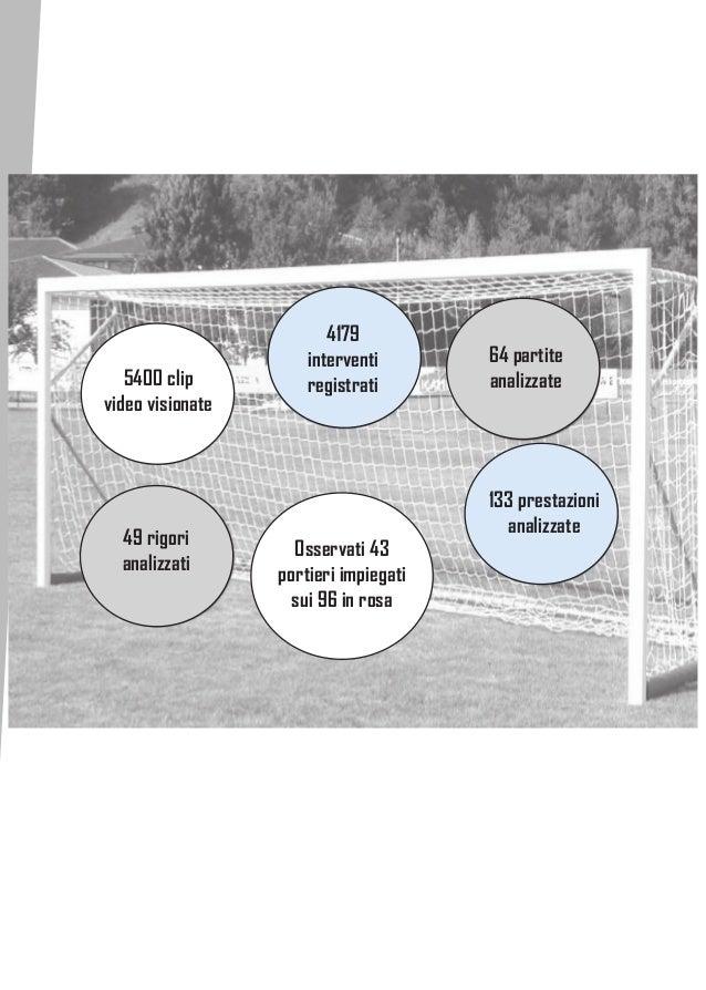 5400 clip video visionate 4179 interventi registrati 64 partite analizzate 133 prestazioni analizzate Osservati 43 portier...