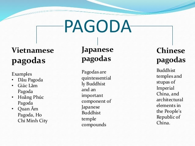 architectural history pagoda