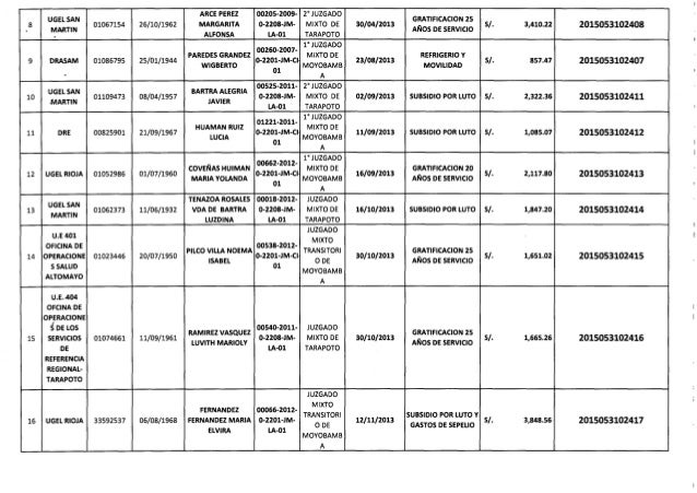 Pago por sentencia judicial II trimrestre 2015 Slide 3