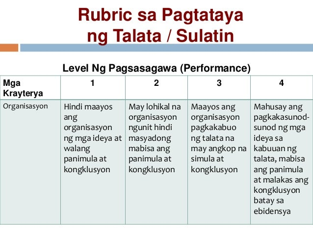 halimbawa ng narrative report Individual narrative reports from each of the the next report should reflect the july and august salary disbursements for these individuals.