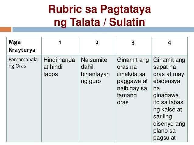 dula dulaan tagalog essays Free essays on dula dulaan kwento for students use our papers to help you with yours 1 - 20.