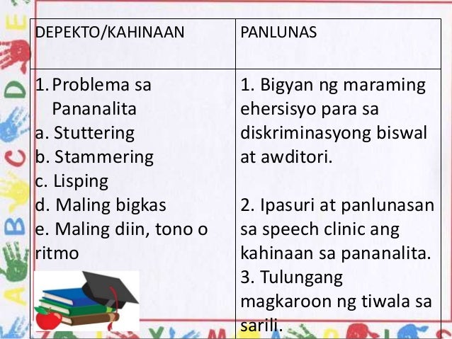 kahinaan sa pagbasa 2 mga araw na nakalipas  mga salik na nakakaapekto sa pag-unawa sa pagbasa sa asignaturang filipino ii  ng mga mag-aaral ng systems plus college foundation.
