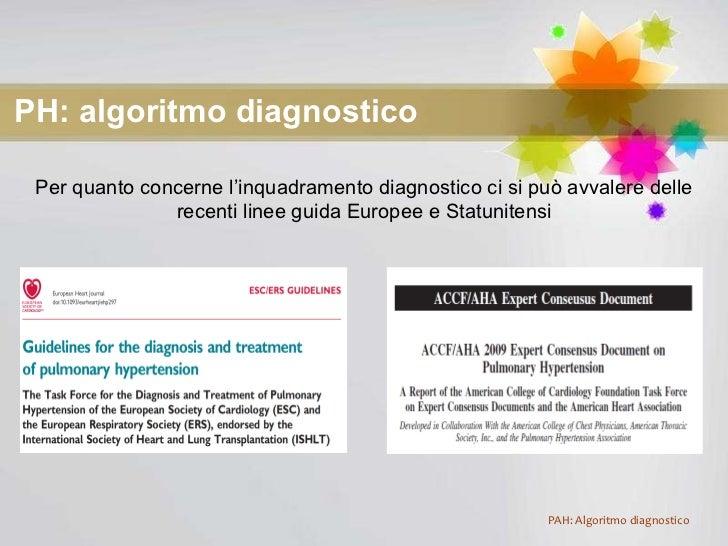 Diagnosi Ipertensione Polmonare Arteriosa-PAH DIAGNOSIS