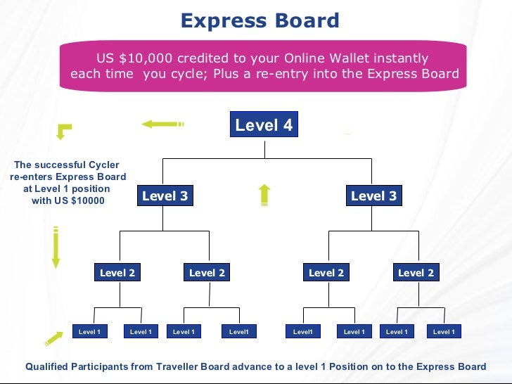 Paham dan aliran sesat presentation abbeyharry 37 traveller board level1 ccuart Image collections