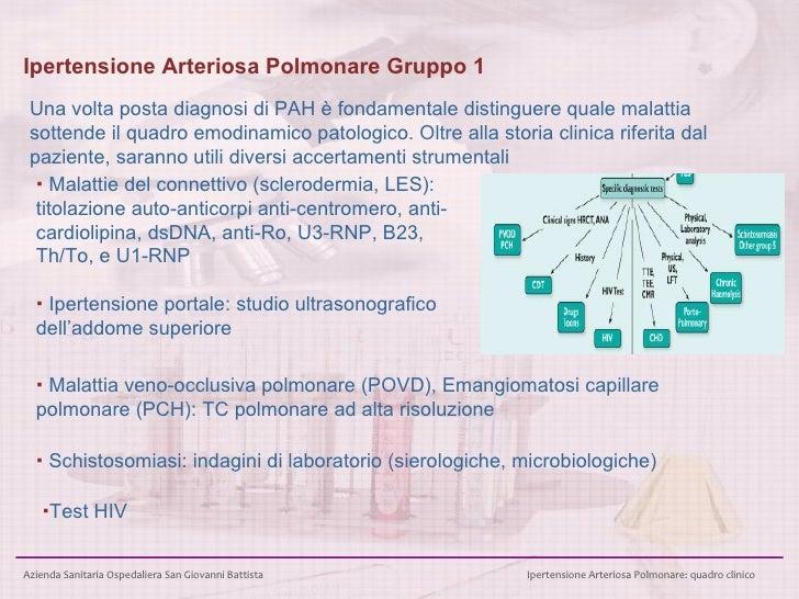 Clinica Ipertensione Polmonare Arteriosa-PAH CLINICAL
