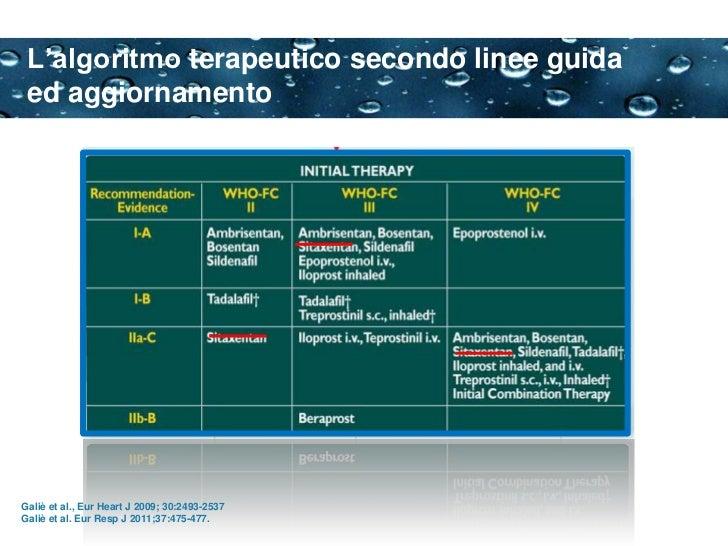 Terapia Ipertensione Polmonare Arteriosa_PAH THERAPY