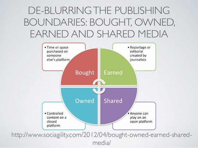 De Blurring The Publishing Boundaries Bought
