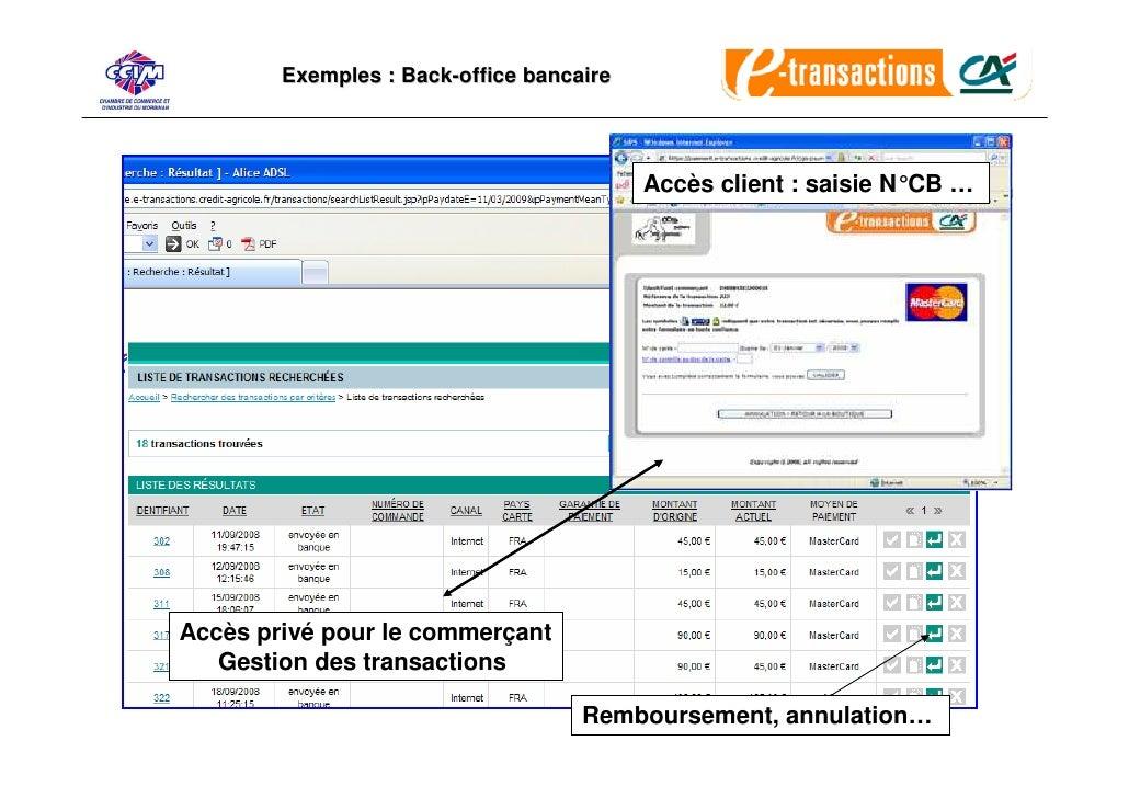 Exemples : Back-office bancaire                                               Accès client : saisie N°CB …     Accès privé...