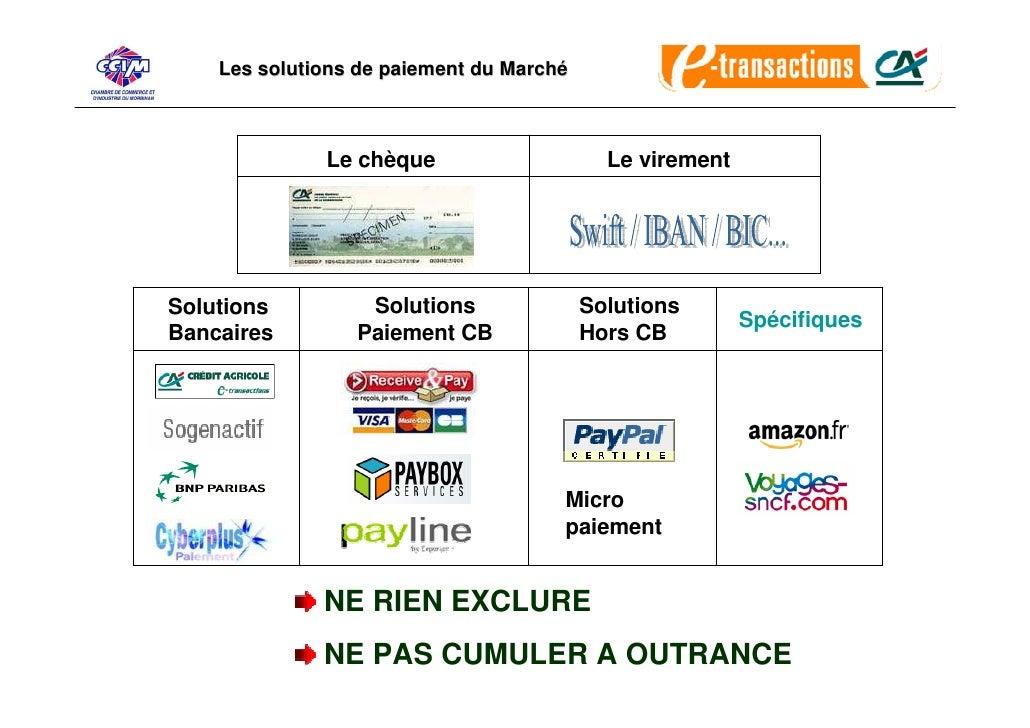 Les solutions de paiement du Marché                  Le chèque                     Le virement                       Solut...