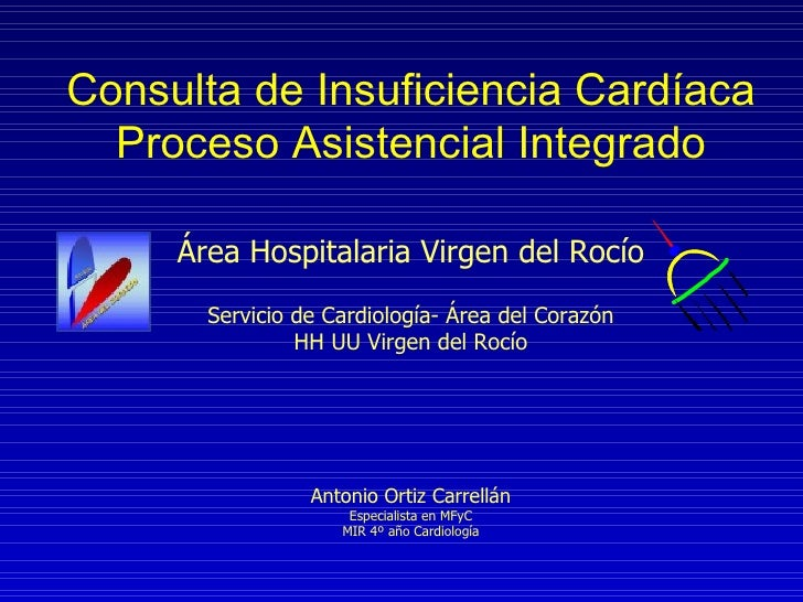 Consulta de Insuficiencia Cardíaca Proceso Asistencial Integrado Área Hospitalaria Virgen del Rocío Servicio de Cardiologí...