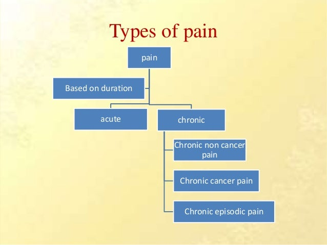 a description of different types of cancer and its diagnosis and treatment In most cases of brain cancer, surgery, radiation, and chemotherapy are the main types of treatment often, more than one treatment type is used the treatment types are further described below.