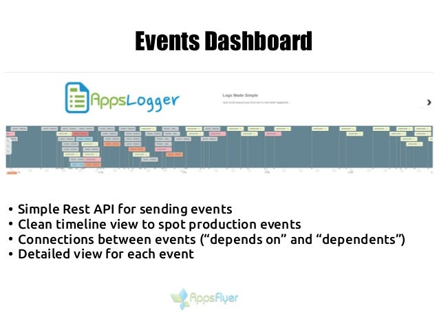 Events Dashboard ● Simple Rest API for sending events ● Clean timeline view to spot production events ● Connections betwee...