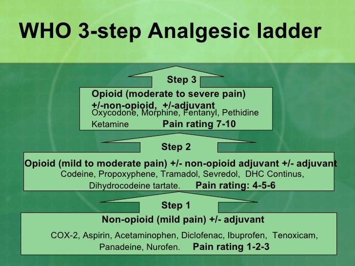 tramadol narcotic analgesic definition