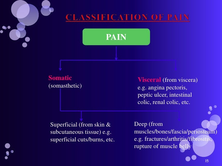 neural pathways and mechanisms in pain sensation The neural pathways serving pain are not passive conduits,  the neural mechanisms of oral and facial pain  sensation that grows in intensity with.