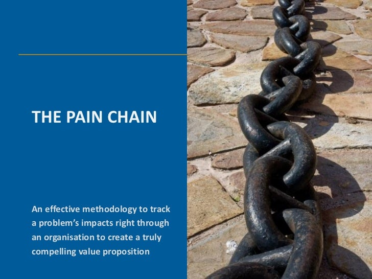 THE PAIN CHAINAn effective methodology to tracka problem's impacts right throughan organisation to create a trulycompellin...