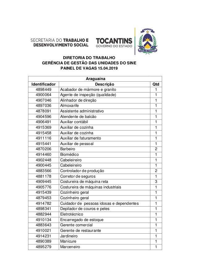 DIRETORIA DO TRABALHO GER�NCIA DE GEST�O DAS UNIDADES DO SINE PAINEL DE VAGAS 15.04.2019 Aragua�na Identificador Descri��o...