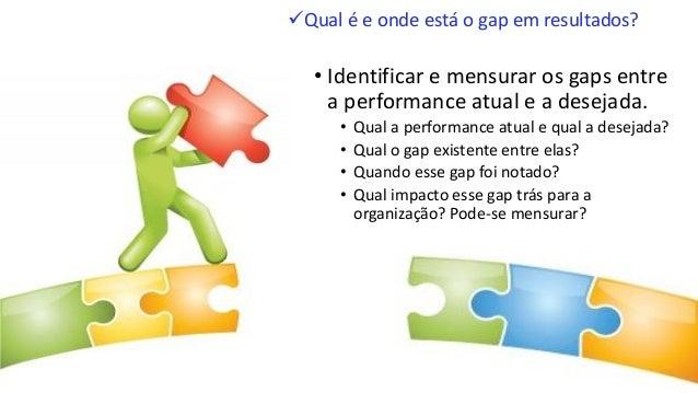 O que causou o gap e como solucionar?  •Propósito  •Descobrir a raiz da causa do gap e planejar as ações necessárias  •Le...