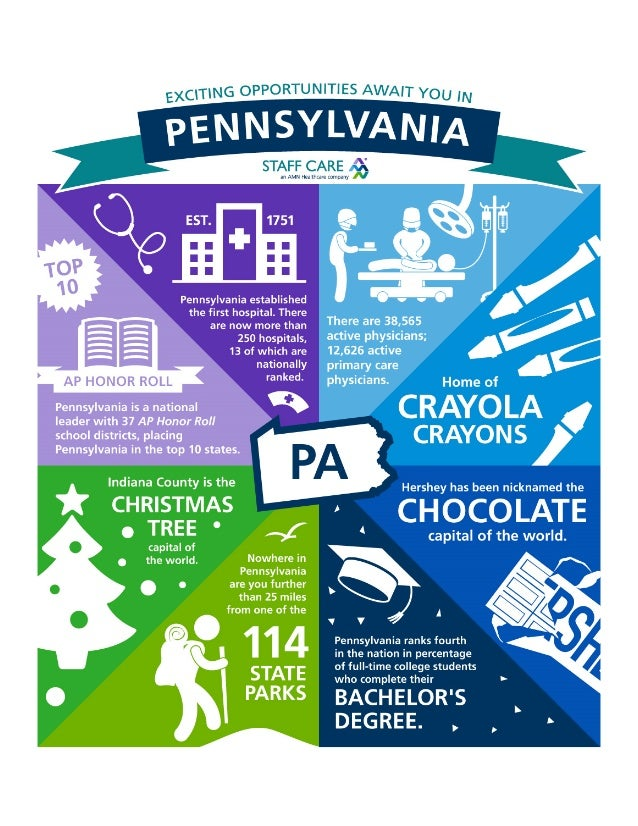 Pennsylvania -