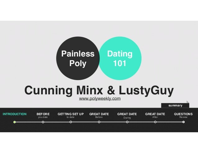 Dating 101 Cunning Minx & LustyGuywww.polyweekly.com Painless Poly INTRODUCTION BEFORE GREAT DATE GREAT DATE GREAT DATE QU...