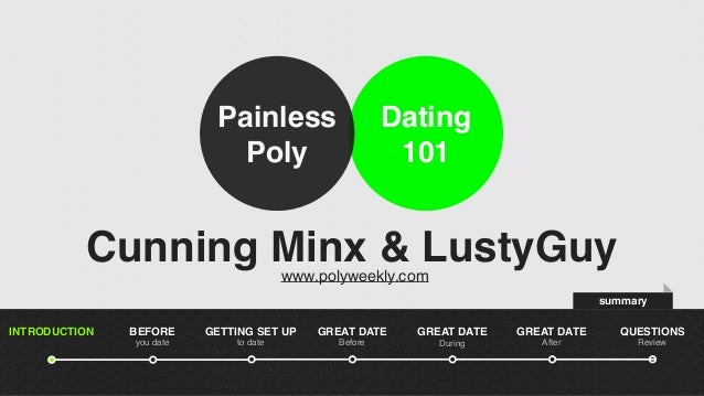 poly dating app