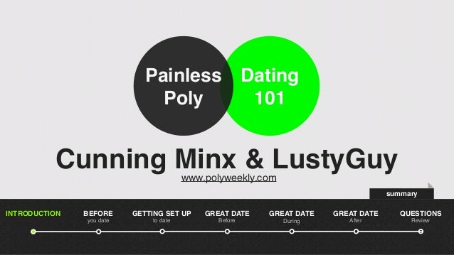 Polyamory dating app / Online dating calls