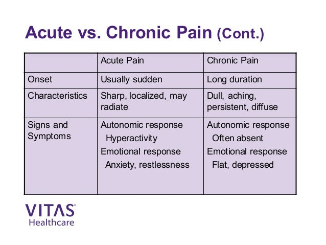key differences between acute and chronic pain The key difference between rhinitis and sinusitis is that rhinitis is irritation and inflammation of the mucous membrane inside the nose while sinusitis is the inflammation of the sinuses, which are the air filled bony cavities located inside the facial bones.