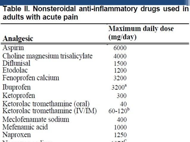 Oral ivermectin
