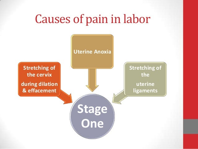 Pain management during labor