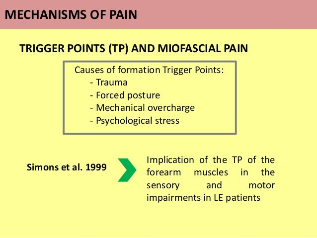 TRIGGER POINTS (TP) AND MIOFASCIAL PAIN Causes of formation Trigger Points: - Trauma - Forced posture - Mechanical overcha...