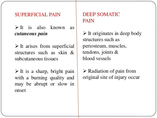 what is somatic pain
