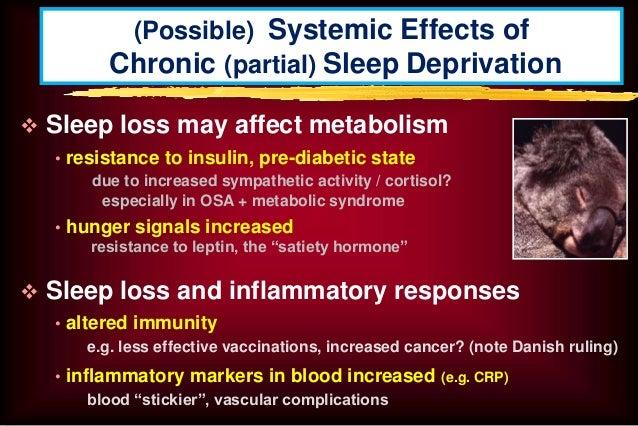 Sleep Disorders, Alcoholism and Drug Addiction Effects on Sleep