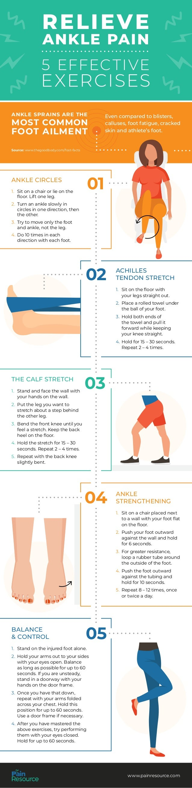 RELIEVE ANKLE PAIN 5 EFFECTIVE EXERCISES 01 02 03 04 05 ANKLE CIRCLES 1.	 Sit on a chair or lie on the floor. Lift one leg...