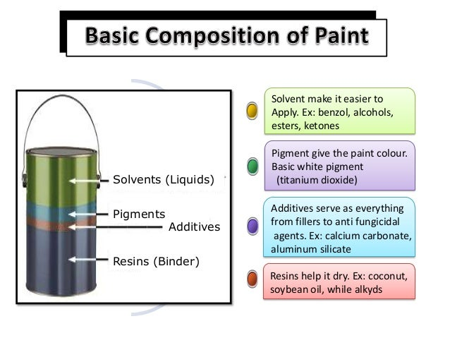 Making Oil Paint From Pigment
