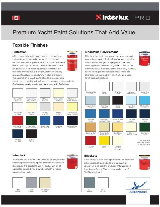 Interlux Perfection Color Chart Erkalnathandedecker