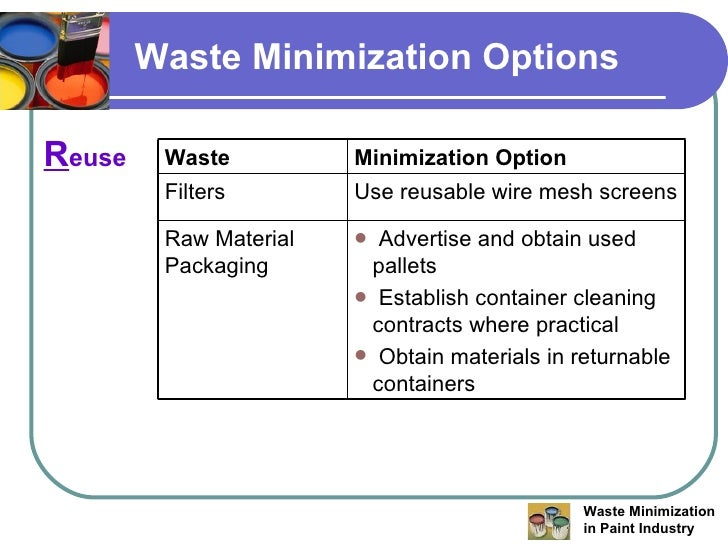 waste minimization Unesco – eolss sample chapters waste management and minimization – waste minimization in industry - b d crittenden ©encyclopedia of life support systems (eolss).