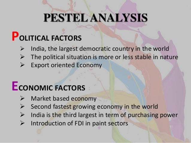 csr pestel porters five forces and Pestle is an acronym for what  which of these are the five steps of creative  thought  name one criticism that can be argued against porters five forces:   csr and corporate governance represent a ______ between business and.