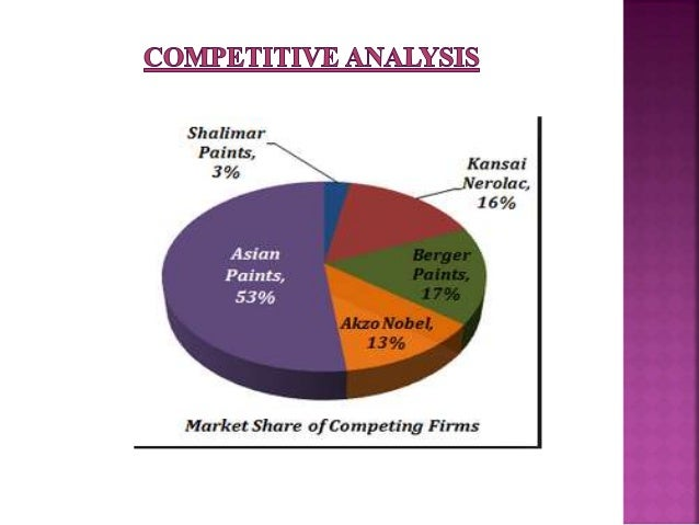 financial analysis of paint industry Competitive industry and a challenging environment may be attributed to berger's   the 2015-16 financial year saw berger paints jamaica limited once   detailed analysis, explanations and assessment of the company's.