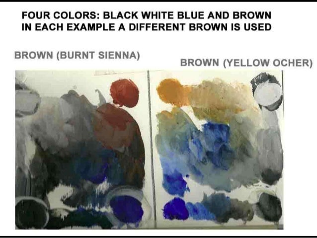 Introduction To Acrylic Painting And The Color Wheel By Glenn Hirsch