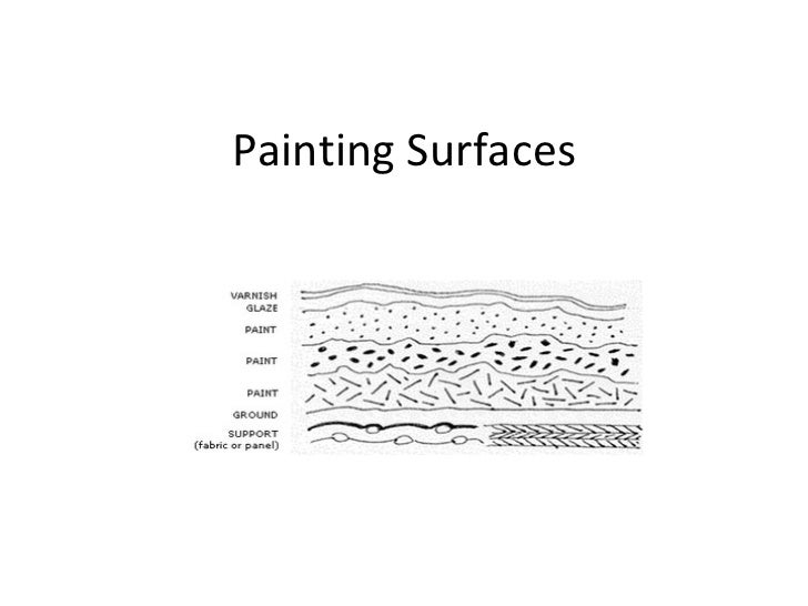 Painting Surfaces