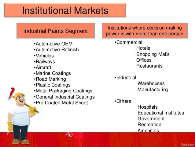 market segmentation of auto refinish customers