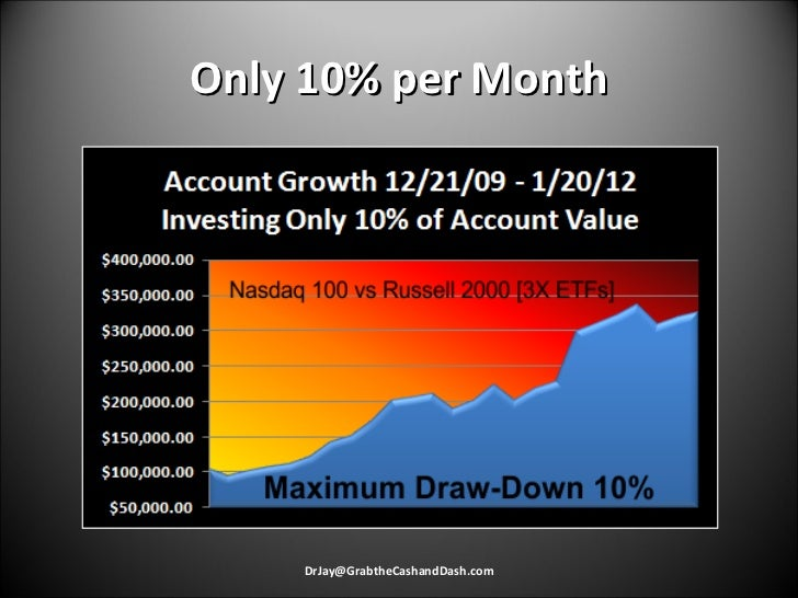 Only 10% per Month [email_address]