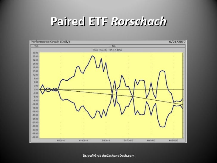 Paired ETF  Rorschach [email_address]