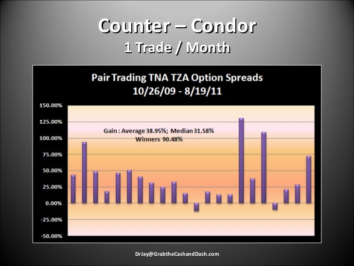 Counter – Condor 1 Trade / Month [email_address]