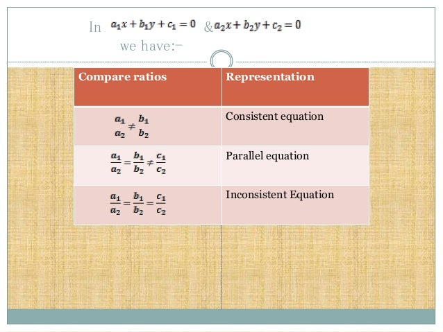Pairs of linear equation in two variable by asim rajiv ...