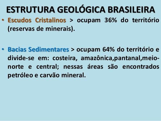 ESTRUTURA GEOLÓGICA BRASILEIRA• Escudos Cristalinos > ocupam 36% do território(reservas de minerais).• Bacias Sedimentares...