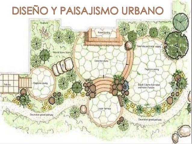 Seminario desarrollo sostenible y forestaci n ponencia for Paisajismo urbano