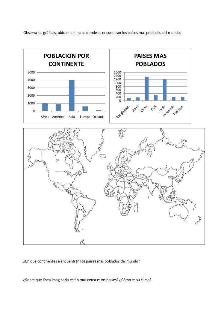 Observa las gráficas, ubica en el mapa donde se encuentran los países mas poblados del mundo.            POBLACION POR    ...