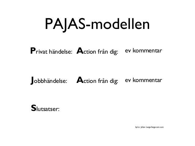 PAJAS-modellen Privat händelse: Action från dig: Jobbhändelse: Action från dig: Slutsatser: ev kommentar ev kommentar by/c...